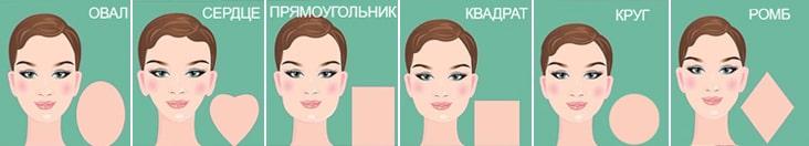 Какие бывают формы лица фото