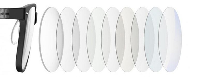конструкция линз солнцезащитных очков картинка