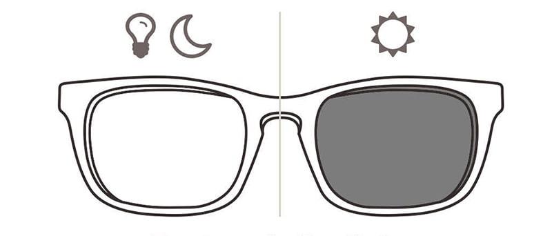 Мужские фотохромные очки хамелеоны фото