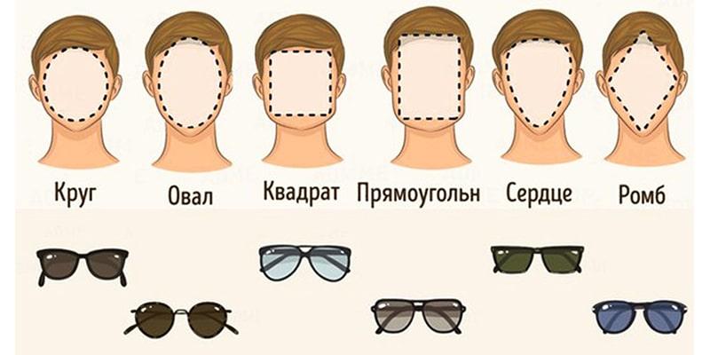 разновидности формы мужских солнцезащитных очков картинка