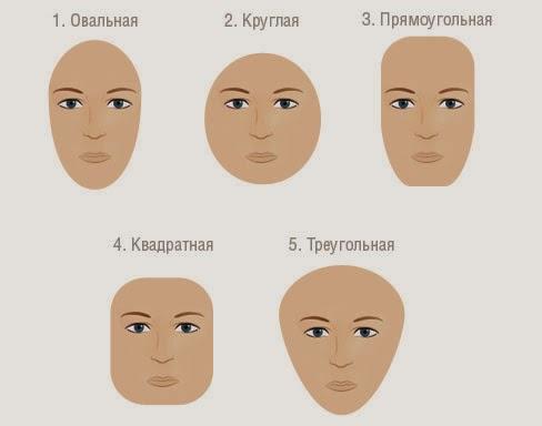 81a9919f13c9 Затем сравнить полученный очерченный контур с фотографиями, на которых  изображены различные формы лица. В результате, Ваш тип лица тот, ...