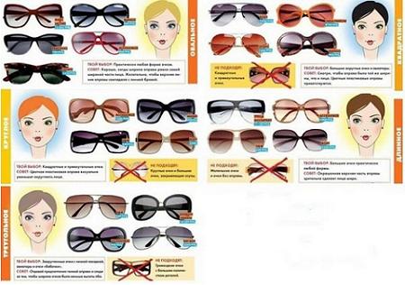 324ccd5c5fb3 Подобрать солнцезащитные очки по форме и стилю - Интернет магазин ...