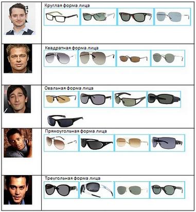 Более детально о подборе солнцезащитных очков по форме лица Вы можете  прочесть в наших статьях  Как подобрать очки мужчинам 63f88a70b8f74